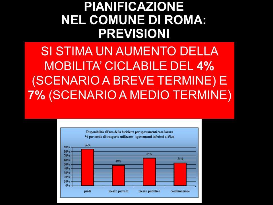 PIANIFICAZIONE NEL COMUNE DI ROMA: PREVISIONI SI STIMA UN AUMENTO DELLA MOBILITA CICLABILE DEL 4% (SCENARIO A BREVE TERMINE) E 7% (SCENARIO A MEDIO TE
