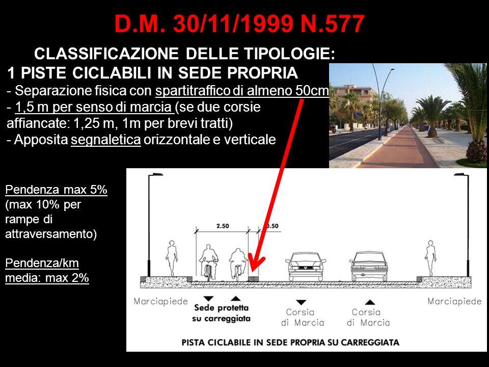 D.M. 30/11/1999 N.577 CLASSIFICAZIONE DELLE TIPOLOGIE: 1 PISTE CICLABILI IN SEDE PROPRIA - Separazione fisica con spartitraffico di almeno 50cm - 1,5