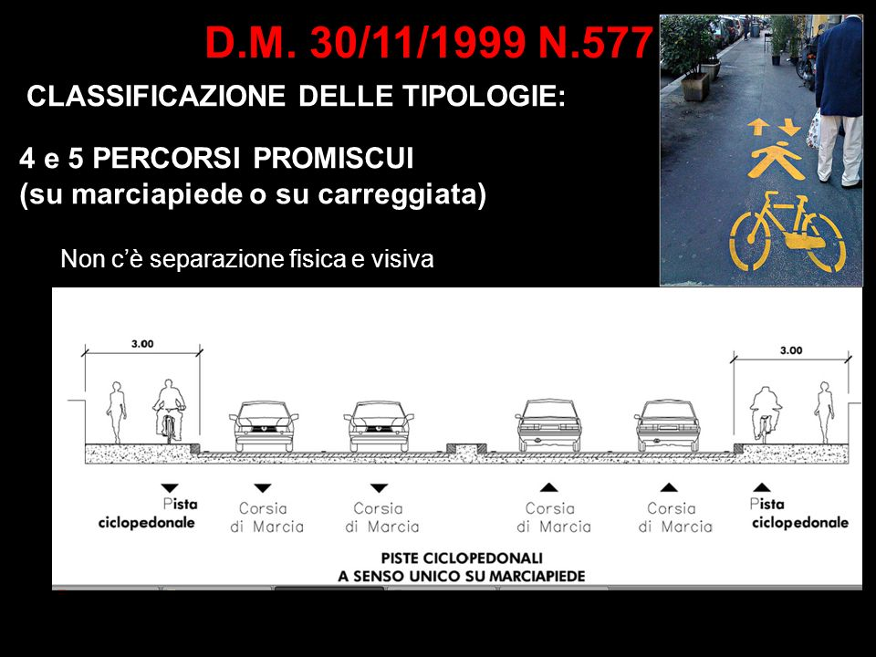 D.M. 30/11/1999 N.577 CLASSIFICAZIONE DELLE TIPOLOGIE: 4 e 5 PERCORSI PROMISCUI (su marciapiede o su carreggiata) Non cè separazione fisica e visiva