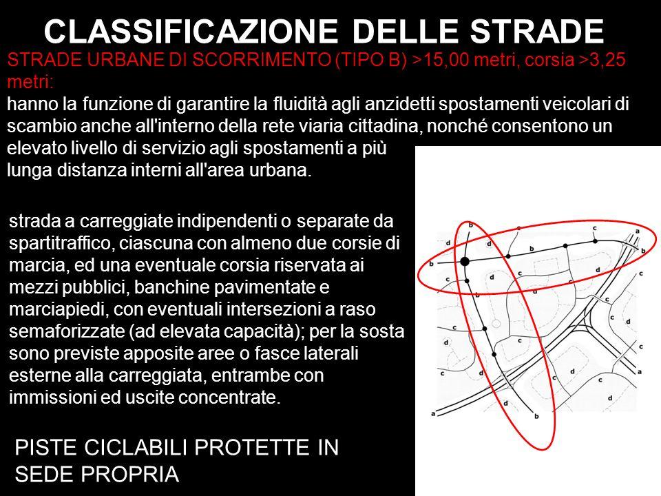 CLASSIFICAZIONE DELLE STRADE PISTE CICLABILI PROTETTE IN SEDE PROPRIA STRADE URBANE DI SCORRIMENTO (TIPO B) >15,00 metri, corsia >3,25 metri: hanno la