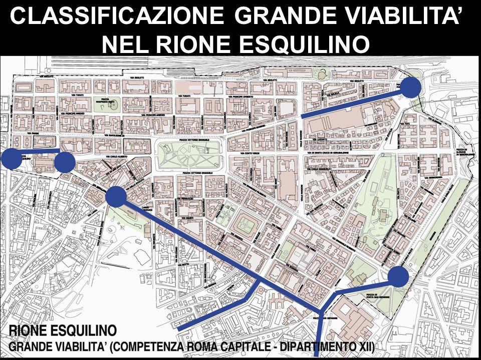 CLASSIFICAZIONE GRANDE VIABILITA NEL RIONE ESQUILINO