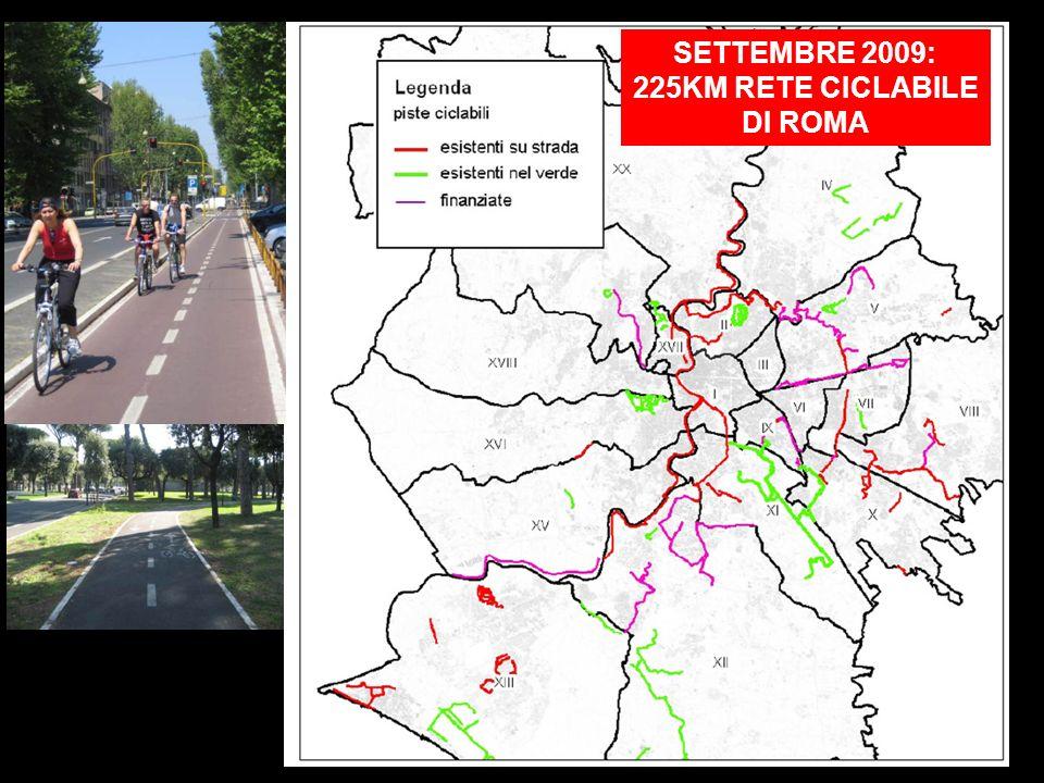 STATO DELLARTE: CONTESTO, INFRASTRUTTURE, SERVIZI SETTEMBRE 2009: 225KM RETE CICLABILE DI ROMA