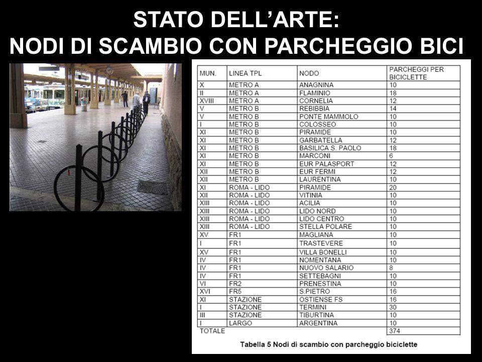 STATO DELLARTE: NODI DI SCAMBIO CON PARCHEGGIO BICI