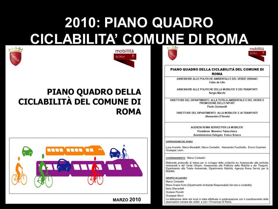 2010: PIANO QUADRO CICLABILITA COMUNE DI ROMA