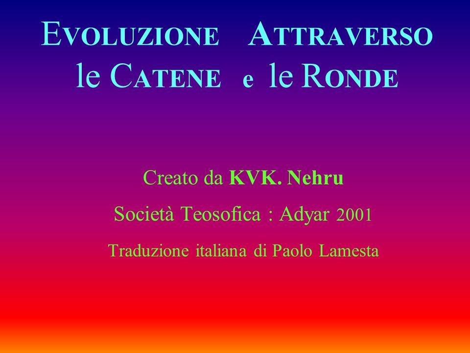 E VOLUZIONE A TTRAVERSO le C ATENE e le R ONDE Creato da KVK.