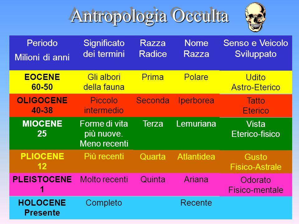 Antropologia Occulta Antropologia Occulta Periodo mil.