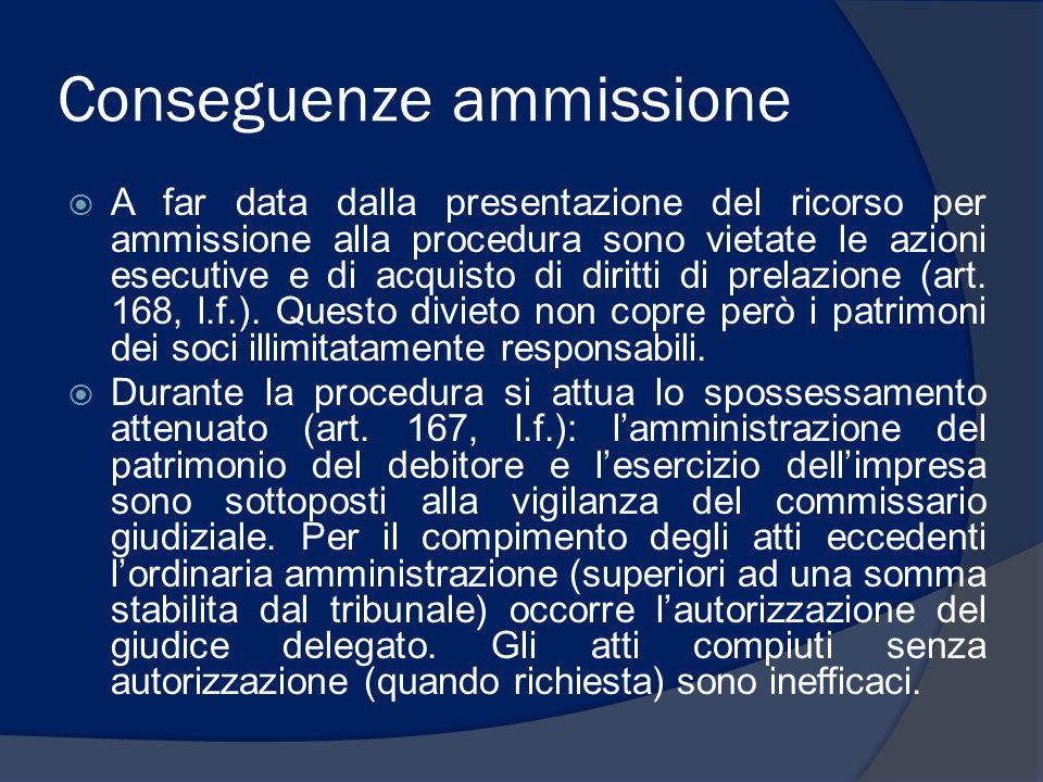 Conseguenze ammissione A far data dalla presentazione del ricorso per ammissione alla procedura sono vietate le azioni esecutive e di acquisto di diri
