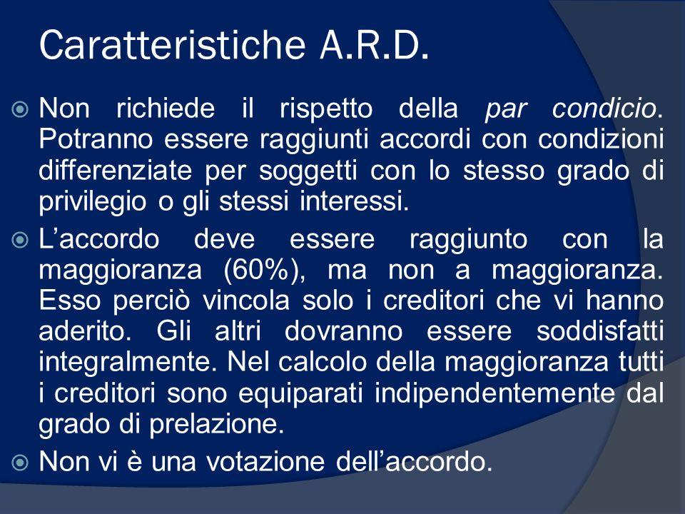 Caratteristiche A.R.D. Non richiede il rispetto della par condicio. Potranno essere raggiunti accordi con condizioni differenziate per soggetti con lo