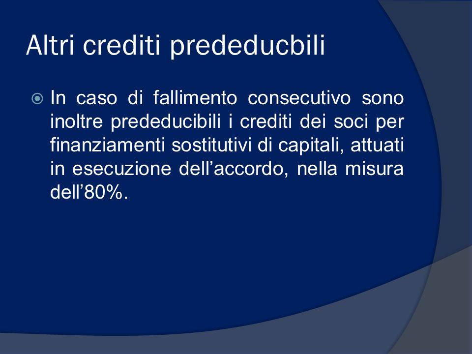Altri crediti prededucbili In caso di fallimento consecutivo sono inoltre prededucibili i crediti dei soci per finanziamenti sostitutivi di capitali,