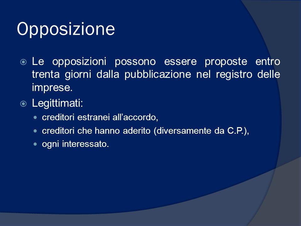 Opposizione Le opposizioni possono essere proposte entro trenta giorni dalla pubblicazione nel registro delle imprese. Legittimati: creditori estranei