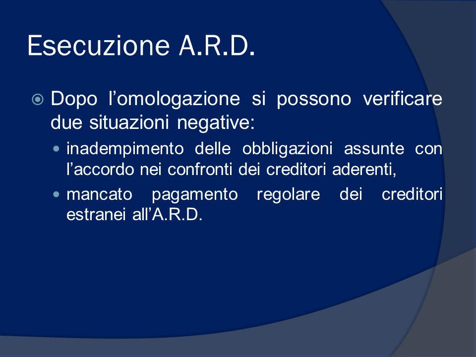 Esecuzione A.R.D. Dopo lomologazione si possono verificare due situazioni negative: inadempimento delle obbligazioni assunte con laccordo nei confront