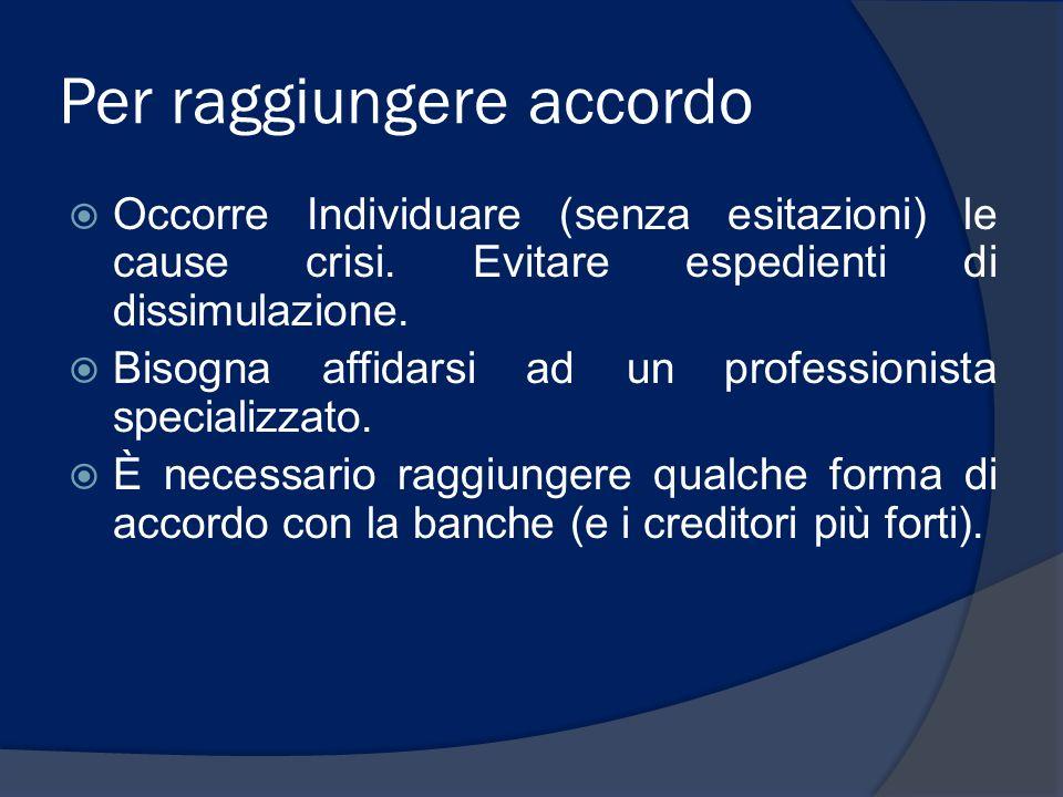 Per raggiungere accordo Occorre Individuare (senza esitazioni) le cause crisi. Evitare espedienti di dissimulazione. Bisogna affidarsi ad un professio