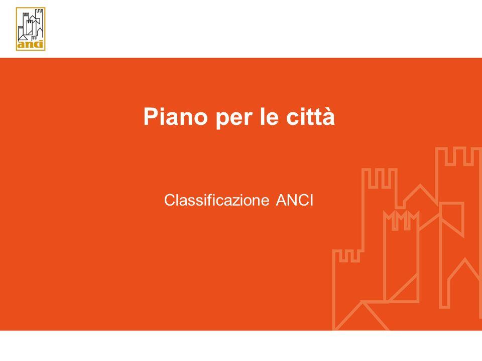 Piano per le città Classificazione ANCI