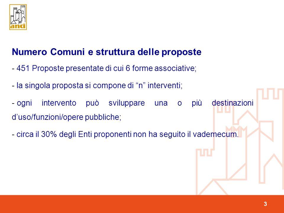 4 Vista dinsieme del Piano città - maggior numero proposte dal Sud-Italia; - Il 50% degli interventi prevedono la rifunzionalizzazione ed il riuso dellesistente; - Sistemi per laccessibilità e la viabilità e Uffici e/o contenitori (coperti) pubblici e/o di uso pubblico rappresentano quasi il 50%; mentre le residenze (libere, social housing, erp) il 10%; - Gli investimenti complessivi superano i 18,8 miliardi: circa il 40% già coperto con risorse esistenti (pubbliche e private) e circa 10 miliardi da reperire anche tramite la Cabina di Regia; - il 38% degli interventi sono progetti almeno definitivi e il 20% SdF; - apertura cantiere: il 66% entro dicembre 2013 e più del 5% entro il 2012; - obiettivi principali dei Comuni: il miglioramento della qualità urbana, lincremento della dotazione di attrezzature pubbliche e lattenzione agli aspetti ambientali e la riduzione del degrado sociale e della marginalizzazione.
