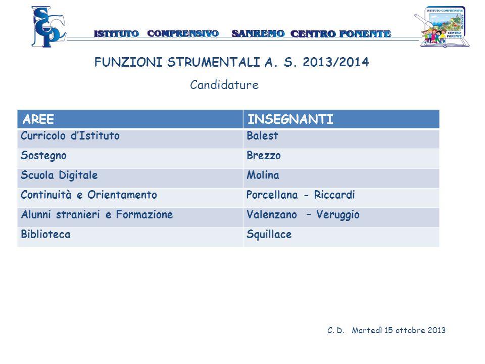 C.D. Martedì 15 ottobre 2013 Candidature FUNZIONI STRUMENTALI A.