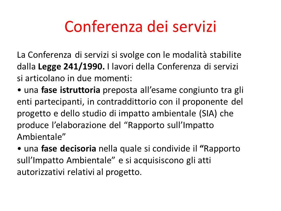 Conferenza dei servizi La Conferenza di servizi si svolge con le modalità stabilite dalla Legge 241/1990. I lavori della Conferenza di servizi si arti