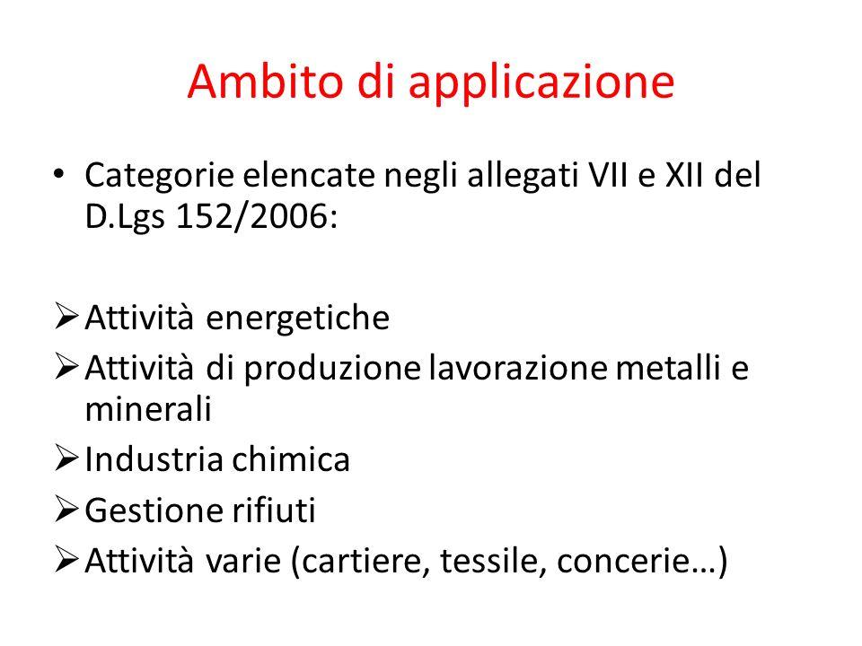 Ambito di applicazione Categorie elencate negli allegati VII e XII del D.Lgs 152/2006: Attività energetiche Attività di produzione lavorazione metalli