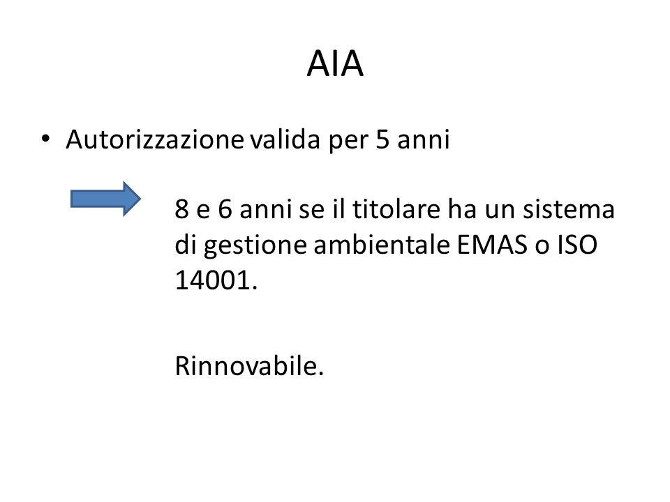 AIA Autorizzazione valida per 5 anni 8 e 6 anni se il titolare ha un sistema di gestione ambientale EMAS o ISO 14001. Rinnovabile.