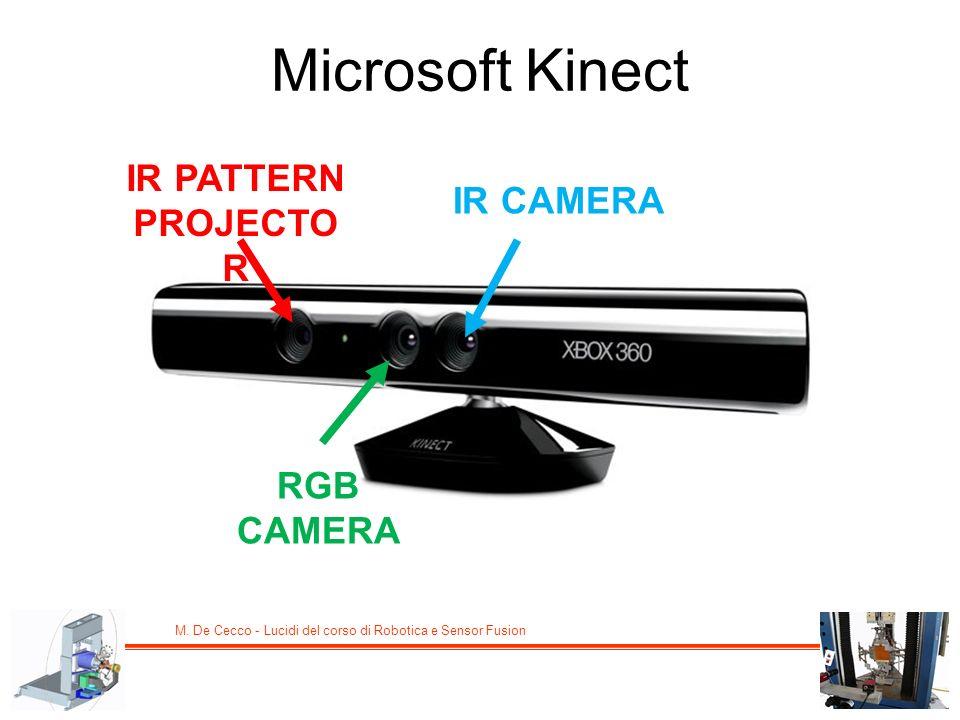 M. De Cecco - Lucidi del corso di Robotica e Sensor Fusion Microsoft Kinect IR PATTERN PROJECTO R RGB CAMERA IR CAMERA