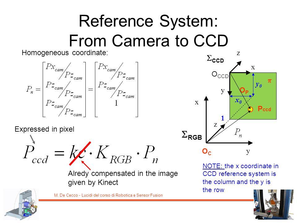 M. De Cecco - Lucidi del corso di Robotica e Sensor Fusion Homogeneous coordinate: Alredy compensated in the image given by Kinect x y z RGB x y z O C