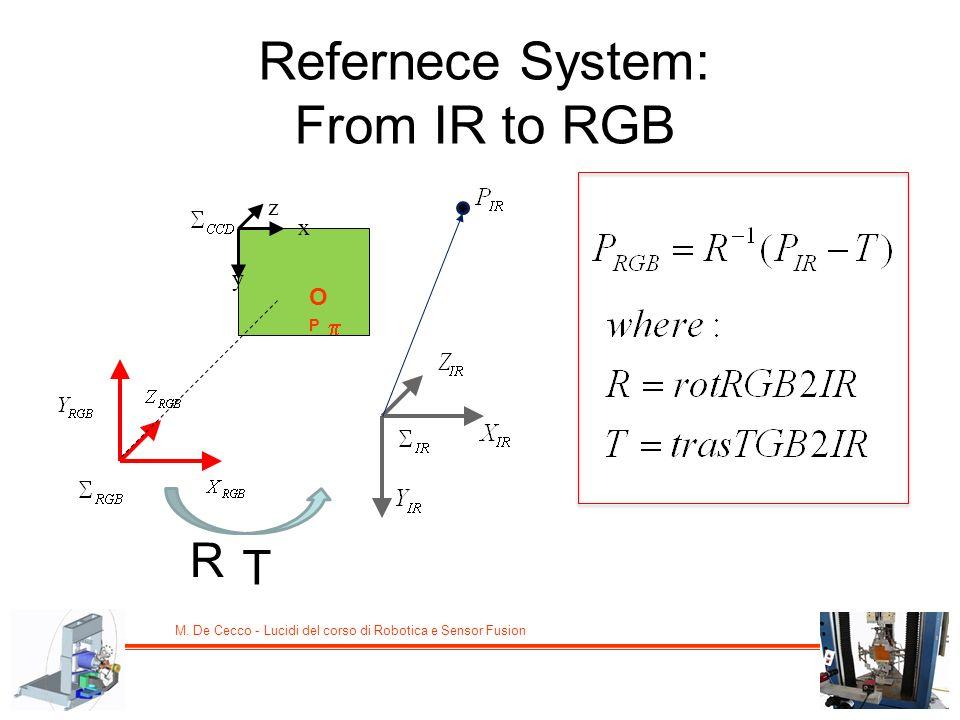 M. De Cecco - Lucidi del corso di Robotica e Sensor Fusion Refernece System: From IR to RGB x y z OPOP R T