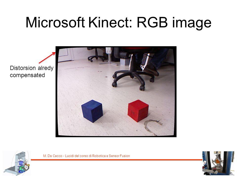 M. De Cecco - Lucidi del corso di Robotica e Sensor Fusion Microsoft Kinect: RGB image Distorsion alredy compensated