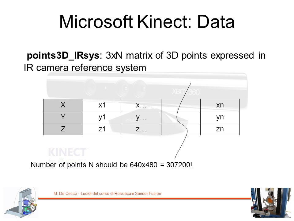 M. De Cecco - Lucidi del corso di Robotica e Sensor Fusion Microsoft Kinect: Data points3D_IRsys: 3xN matrix of 3D points expressed in IR camera refer