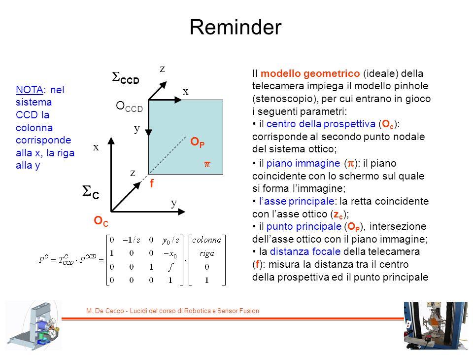 M. De Cecco - Lucidi del corso di Robotica e Sensor Fusion x y z C x y z O CCD CCD OCOC Reminder OPOP Il modello geometrico (ideale) della telecamera