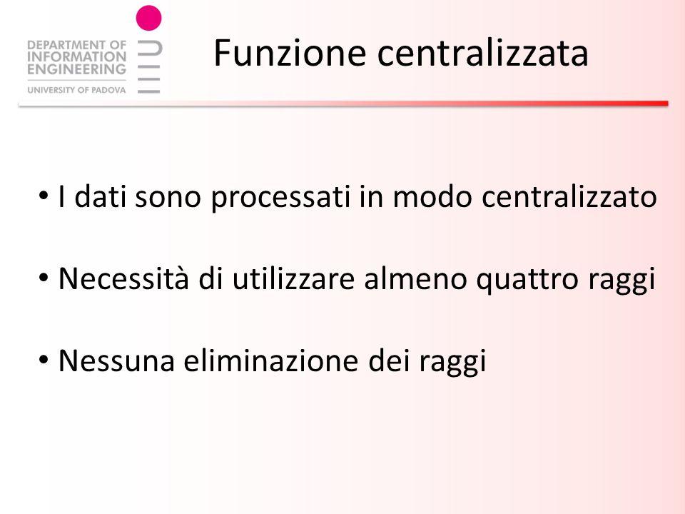 Funzione centralizzata I dati sono processati in modo centralizzato Necessità di utilizzare almeno quattro raggi Nessuna eliminazione dei raggi