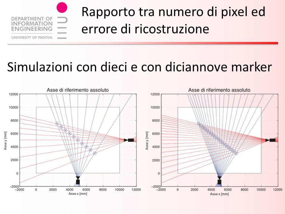 Rapporto tra numero di pixel ed errore di ricostruzione Simulazioni con dieci e con diciannove marker