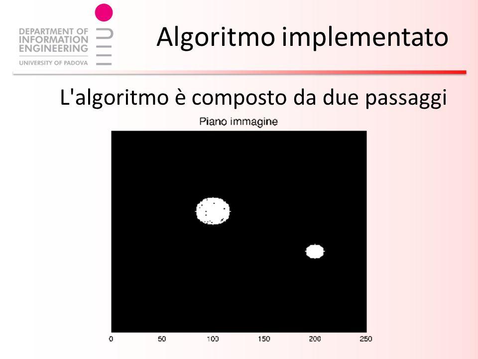 L algoritmo è composto da due passaggi Algoritmo implementato