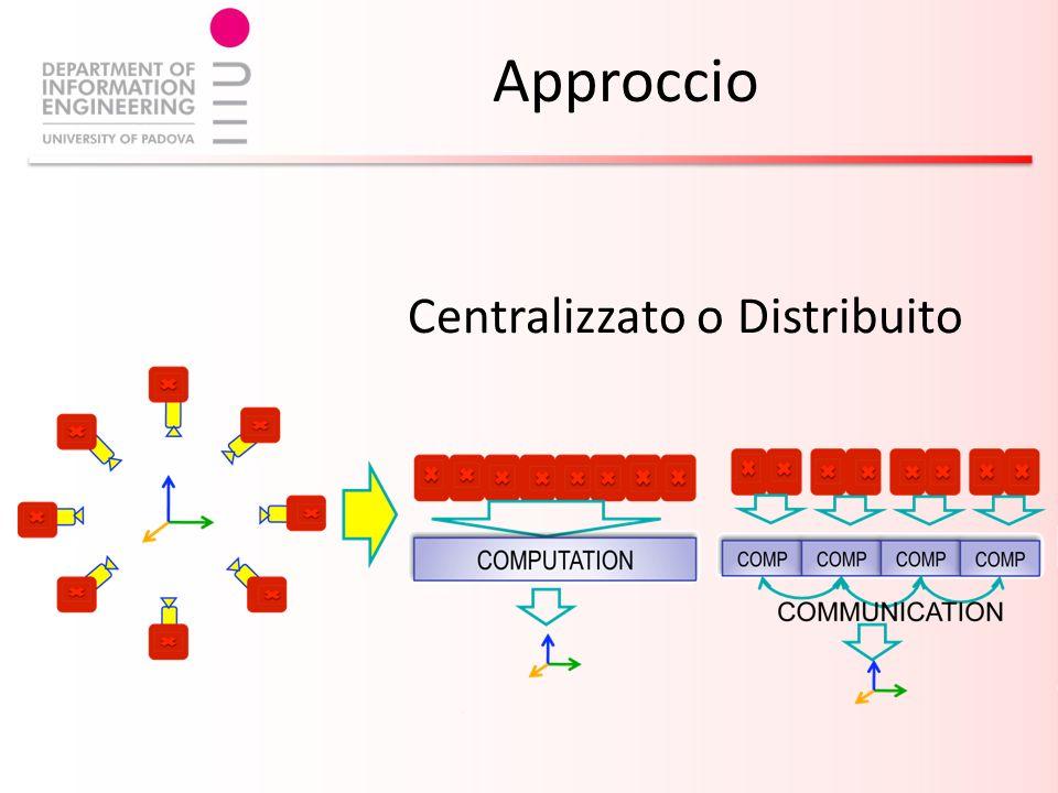 Approccio Centralizzato o Distribuito