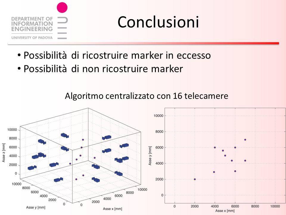 Conclusioni Possibilità di ricostruire marker in eccesso Possibilità di non ricostruire marker Algoritmo centralizzato con 16 telecamere