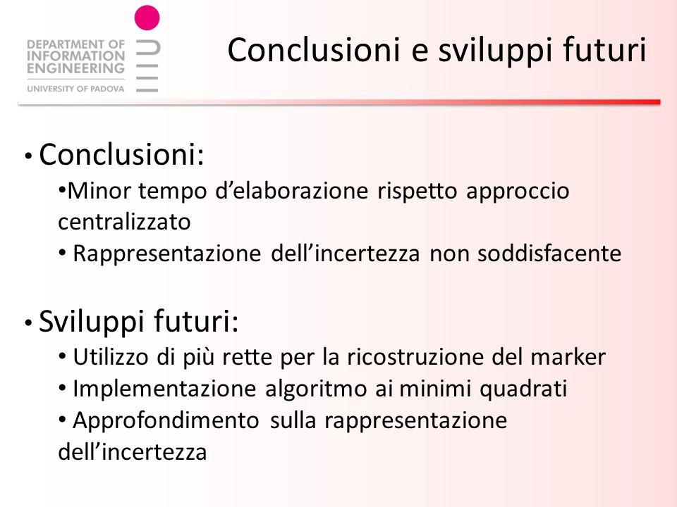 Conclusioni e sviluppi futuri Conclusioni: Minor tempo delaborazione rispetto approccio centralizzato Rappresentazione dellincertezza non soddisfacente Sviluppi futuri: Utilizzo di più rette per la ricostruzione del marker Implementazione algoritmo ai minimi quadrati Approfondimento sulla rappresentazione dellincertezza