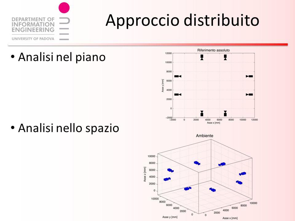 Approccio distribuito Analisi nel piano Analisi nello spazio