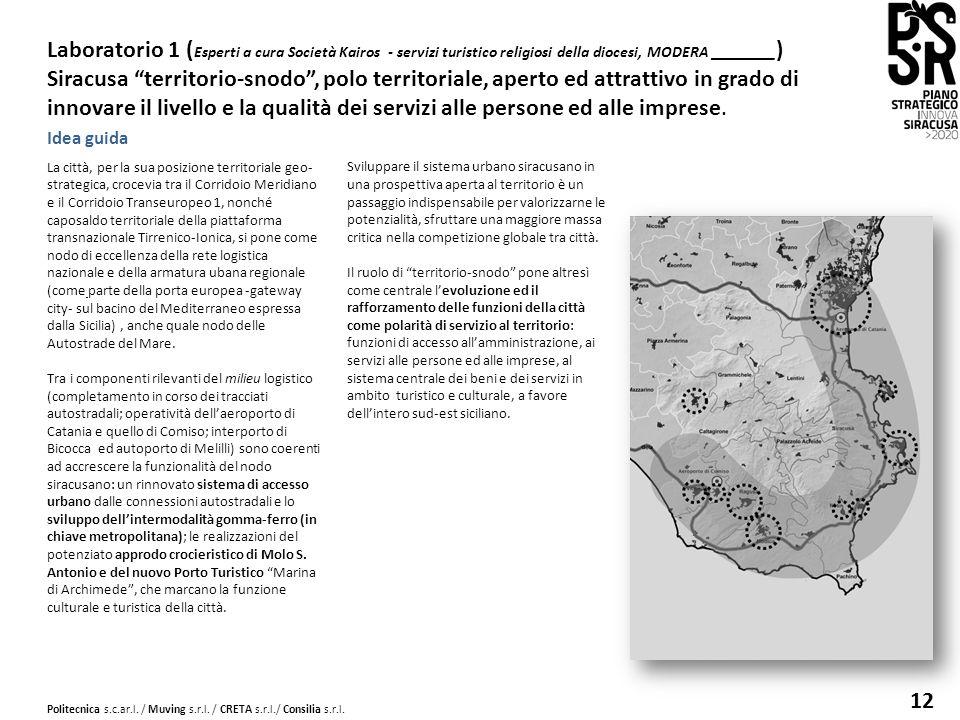 Politecnica s.c.ar.l. / Muving s.r.l. / CRETA s.r.l./ Consilia s.r.l. 12 La città, per la sua posizione territoriale geo- strategica, crocevia tra il