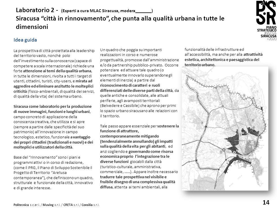 Politecnica s.c.ar.l. / Muving s.r.l. / CRETA s.r.l./ Consilia s.r.l. 14 La prospettiva di città proiettata alla leadership del territorio vasto, nonc