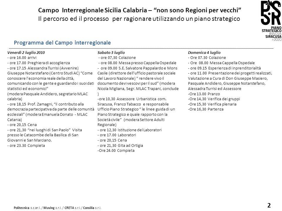 Politecnica s.c.ar.l. / Muving s.r.l. / CRETA s.r.l./ Consilia s.r.l. 2 Campo Interregionale Sicilia Calabria – non sono Regioni per vecchi Il percors
