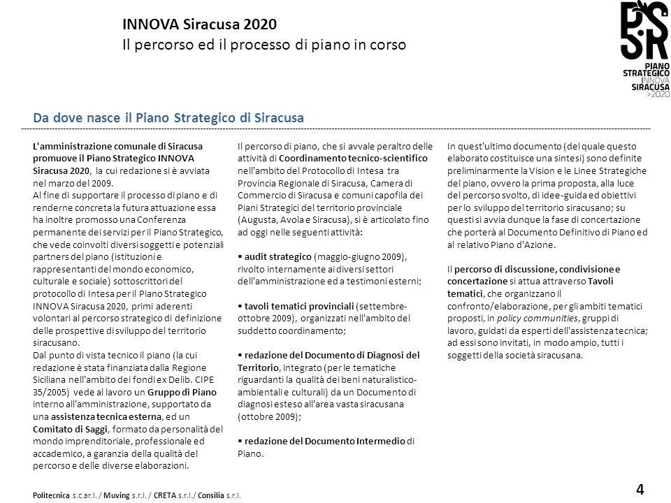 Politecnica s.c.ar.l. / Muving s.r.l. / CRETA s.r.l./ Consilia s.r.l. 4 INNOVA Siracusa 2020 Il percorso ed il processo di piano in corso L'amministra