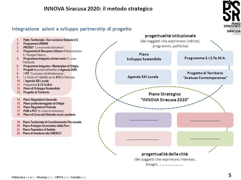 Politecnica s.c.ar.l. / Muving s.r.l. / CRETA s.r.l./ Consilia s.r.l. 5 Integrazione azioni e sviluppo partnership di progetto INNOVA Siracusa 2020: i