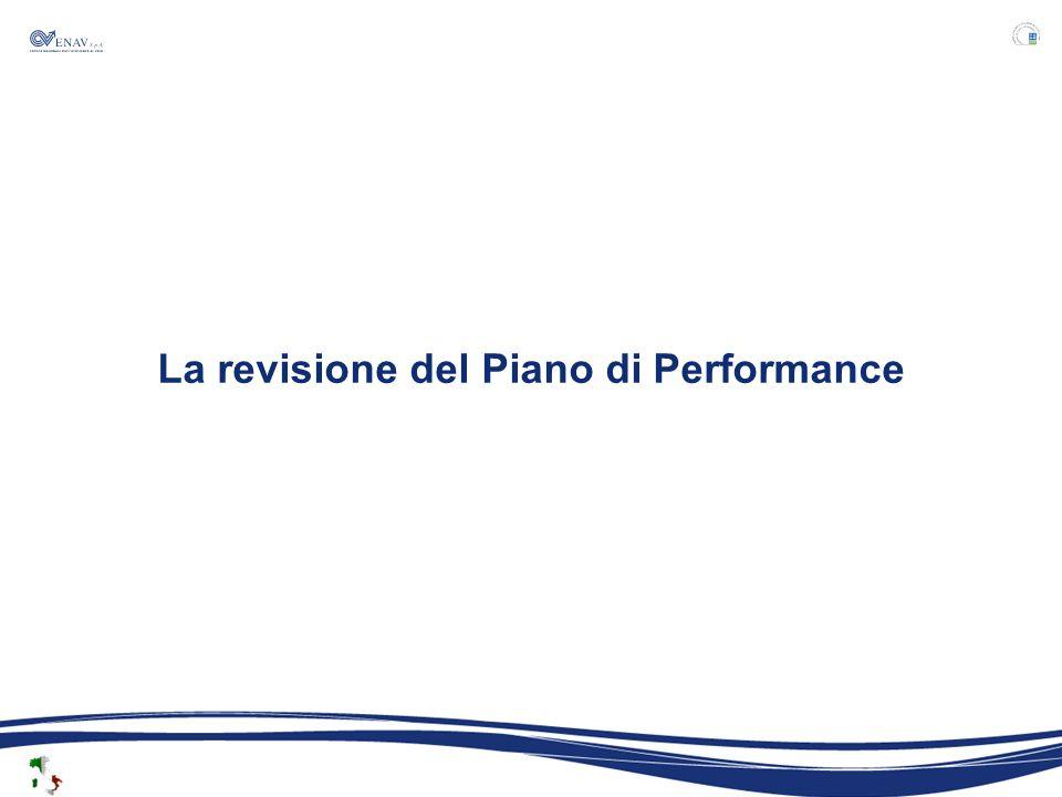 La revisione del Piano di Performance