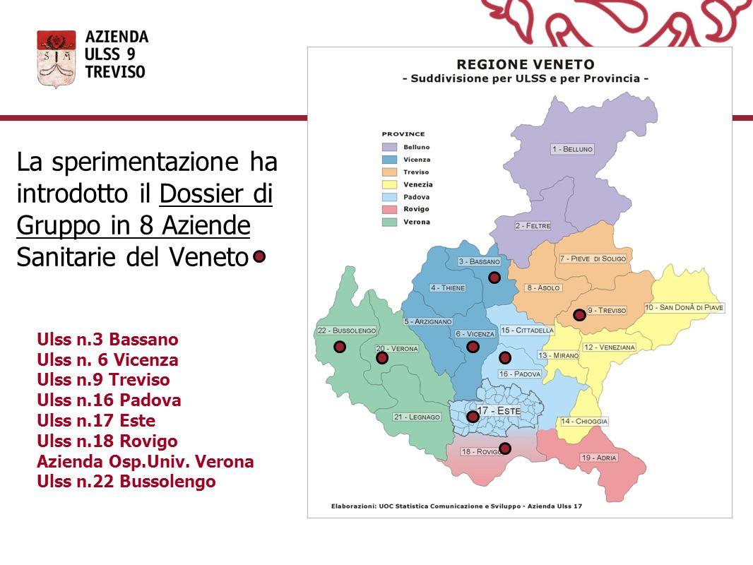 La sperimentazione ha introdotto il Dossier di Gruppo in 8 Aziende Sanitarie del Veneto Ulss n.3 Bassano Ulss n. 6 Vicenza Ulss n.9 Treviso Ulss n.16