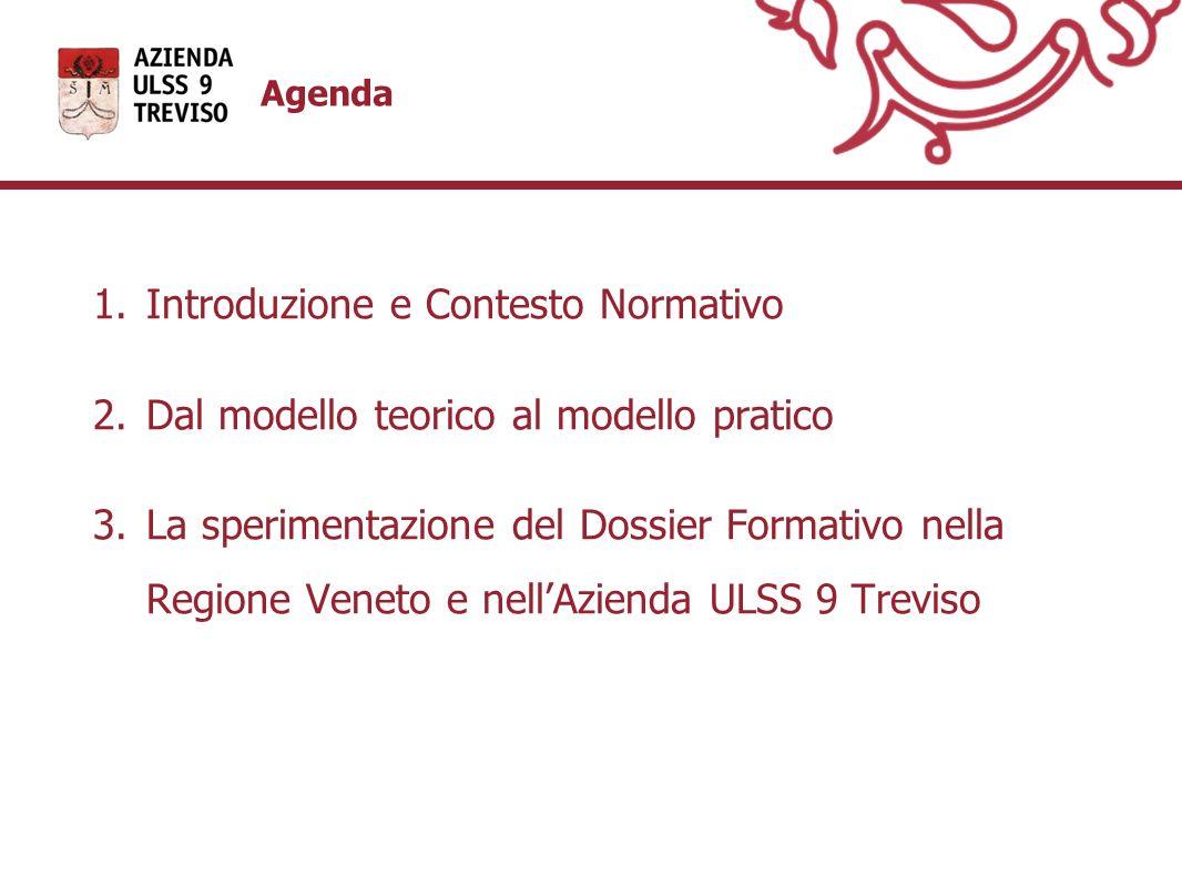 Agenda 1.Introduzione e Contesto Normativo 2.Dal modello teorico al modello pratico 3.La sperimentazione del Dossier Formativo nella Regione Veneto e