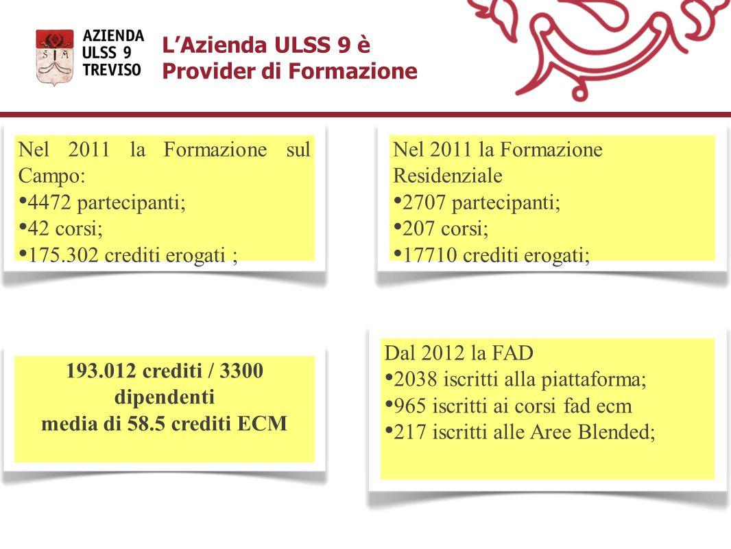 Nel 2011 la Formazione sul Campo: 4472 partecipanti; 42 corsi; 175.302 crediti erogati ; Nel 2011 la Formazione Residenziale 2707 partecipanti; 207 co