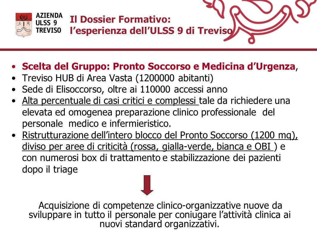 Il Dossier Formativo: lesperienza dellULSS 9 di Treviso Scelta del Gruppo: Pronto Soccorso e Medicina dUrgenza, Treviso HUB di Area Vasta (1200000 abi
