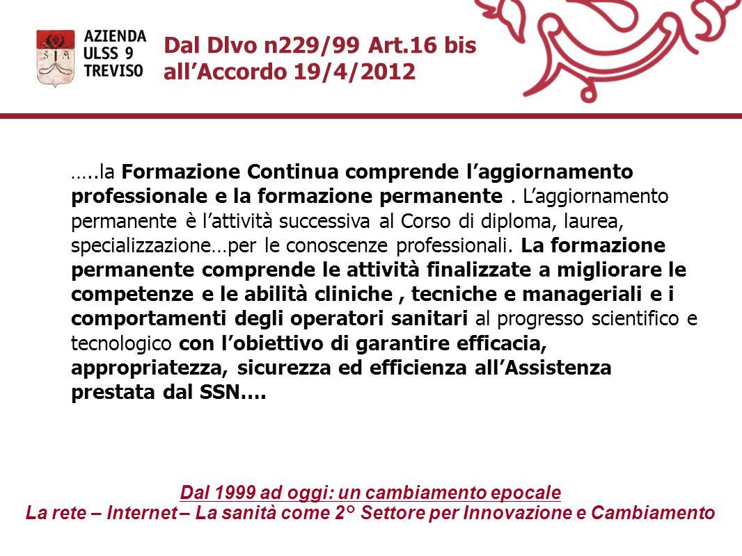 Dal Dlvo n229/99 Art.16 bis allAccordo 19/4/2012 …..la Formazione Continua comprende laggiornamento professionale e la formazione permanente. Laggiorn