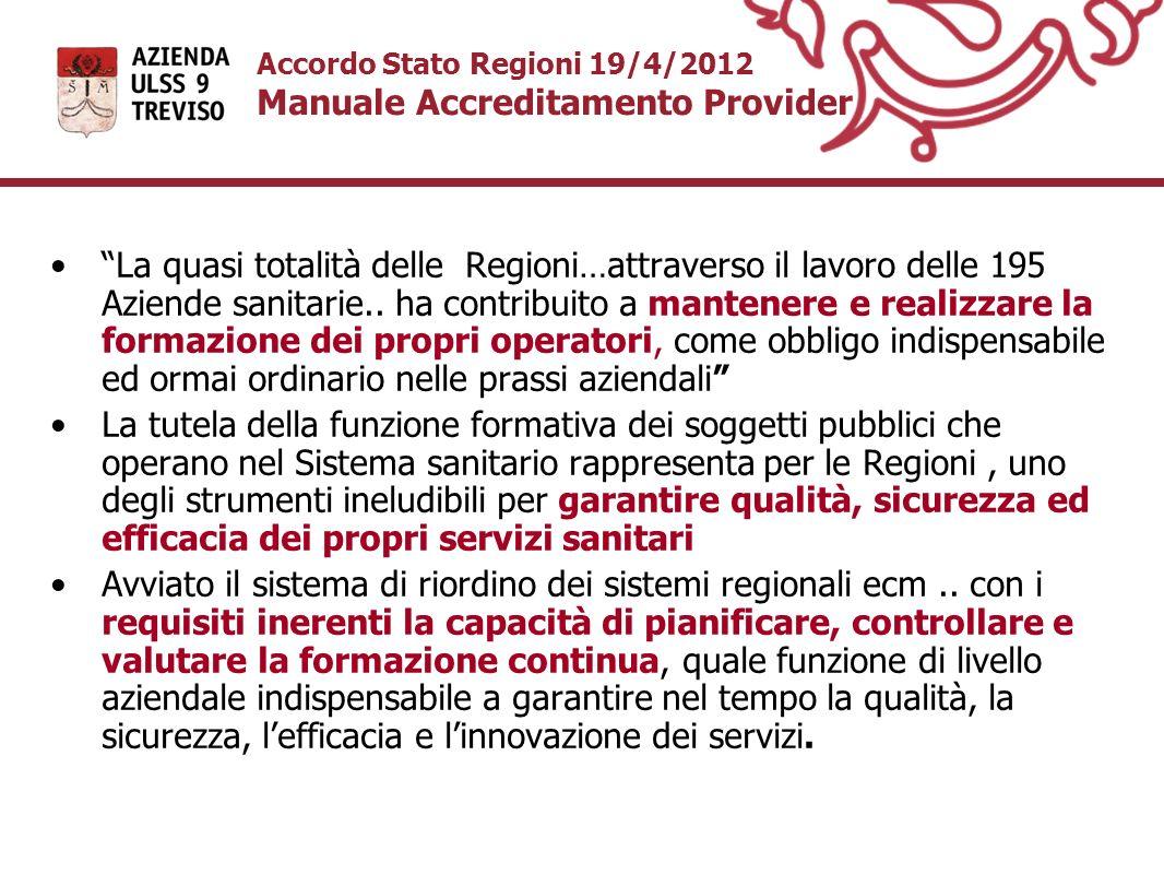 Accordo Stato Regioni 19/4/2012 Manuale Accreditamento Provider La quasi totalità delle Regioni…attraverso il lavoro delle 195 Aziende sanitarie.. ha
