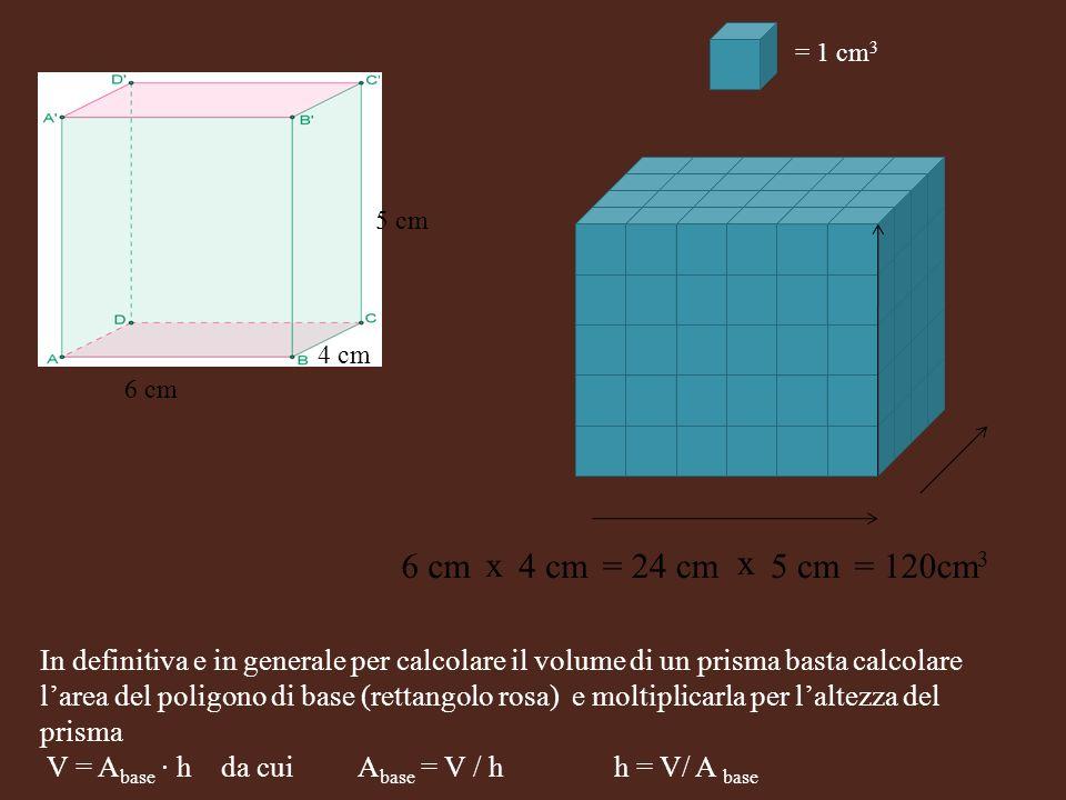= 1 cm 3 6 cm 4 cm 5 cm 6 cm4 cm5 cm x = 24 cm x = 120cm 3 In definitiva e in generale per calcolare il volume di un prisma basta calcolare larea del