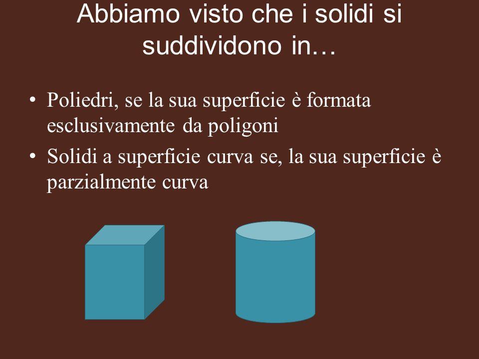 Abbiamo visto che i solidi si suddividono in… Poliedri, se la sua superficie è formata esclusivamente da poligoni Solidi a superficie curva se, la sua