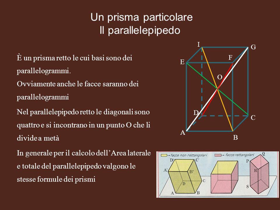 Un prisma particolare Il parallelepipedo È un prisma retto le cui basi sono dei parallelogrammi. Ovviamente anche le facce saranno dei parallelogrammi